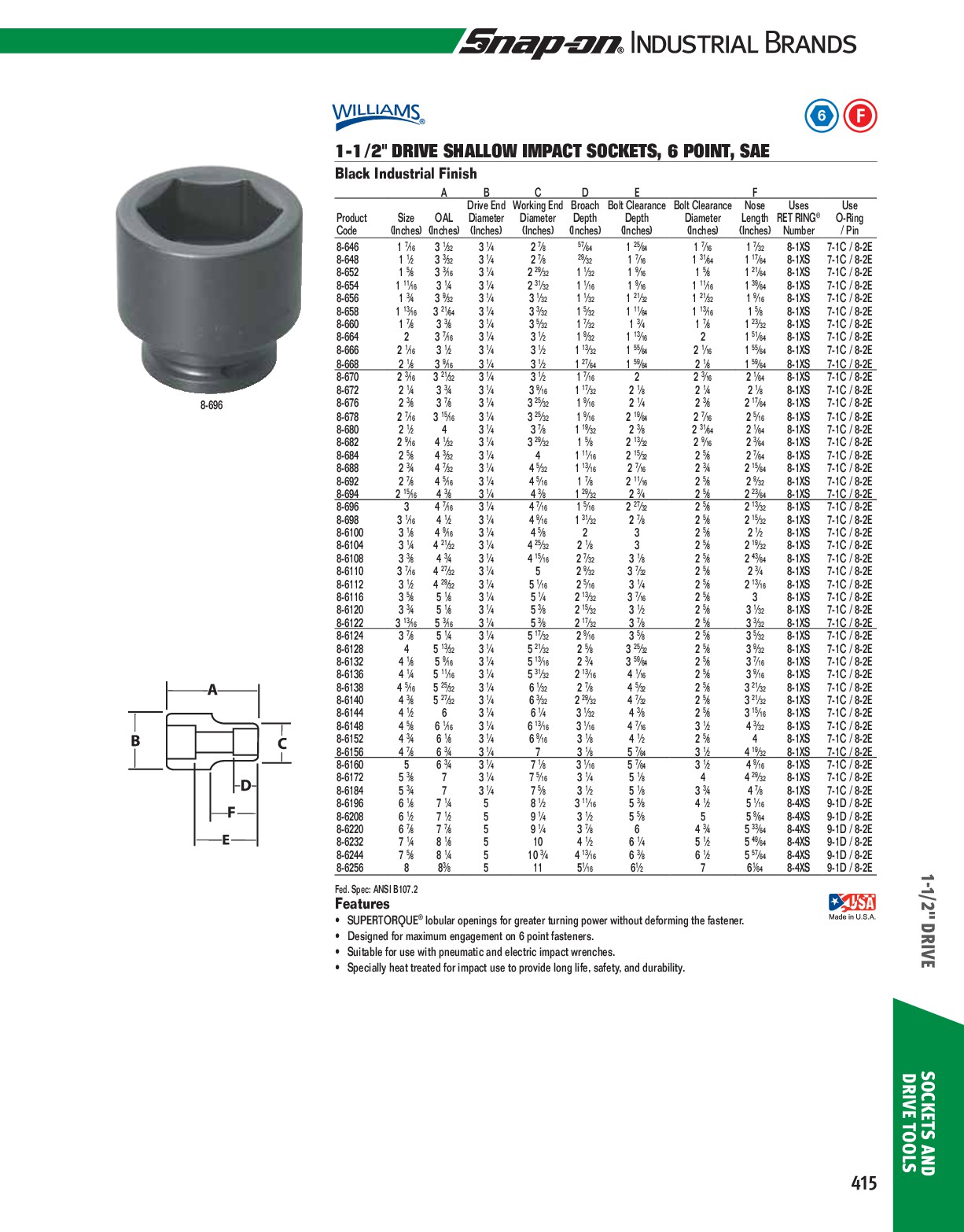 6 Point 2-5//8-Inch Williams 8-684 1-1//2 Drive Impact Socket