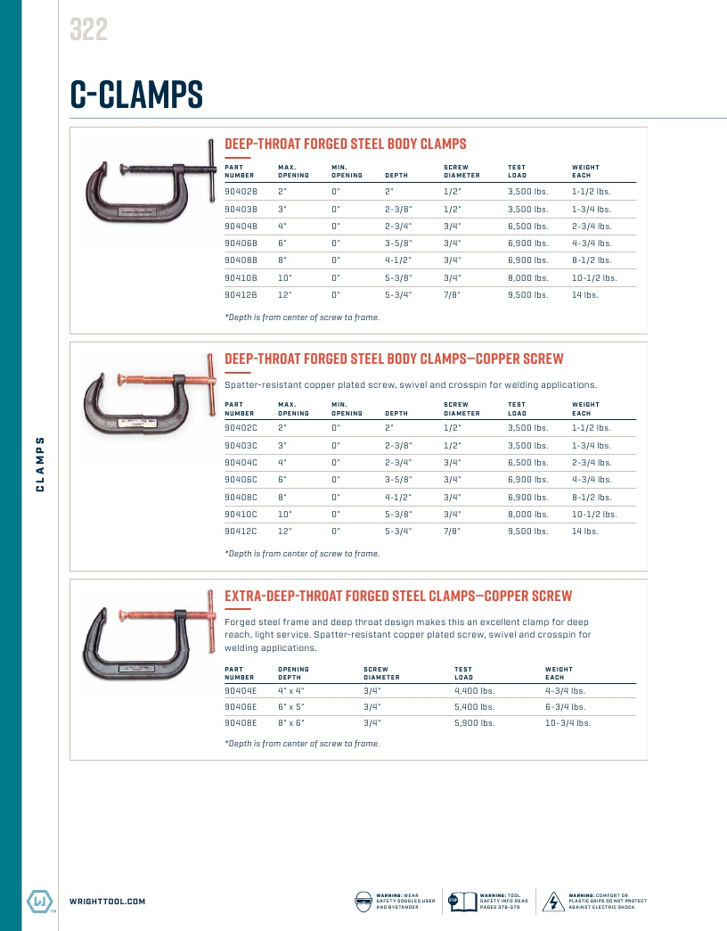 Wright Tool 90410B 10-Inch Deep Throat Forged Steel C Clamps Test Load 8000 Pounds